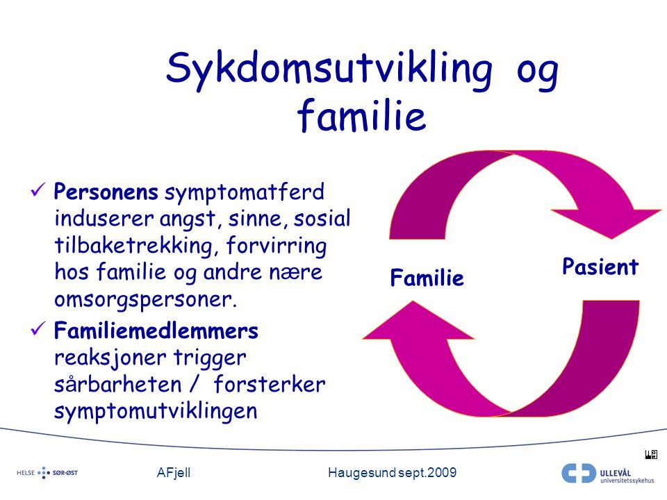AFjellHaugesund sept.2009 Personens symptomatferd induserer angst, sinne, sosial tilbaketrekking, forvirring hos familie og andre n æ re omsorgspersoner.