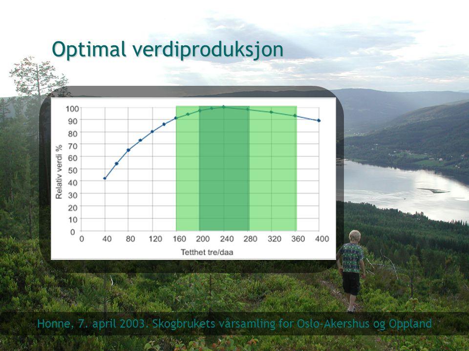 Optimal verdiproduksjon Honne, 7. april 2003. Skogbrukets vårsamling for Oslo-Akershus og Oppland