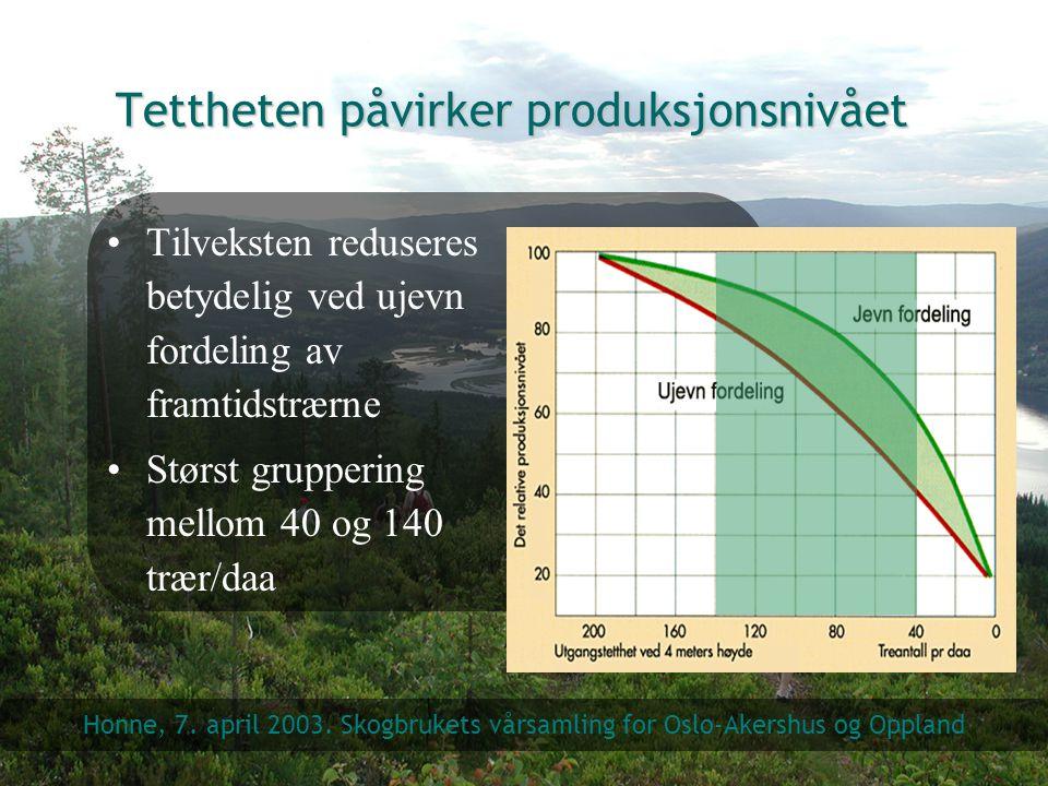 Tettheten påvirker produksjonsnivået Tilveksten reduseres betydelig ved ujevn fordeling av framtidstrærne Honne, 7. april 2003. Skogbrukets vårsamling