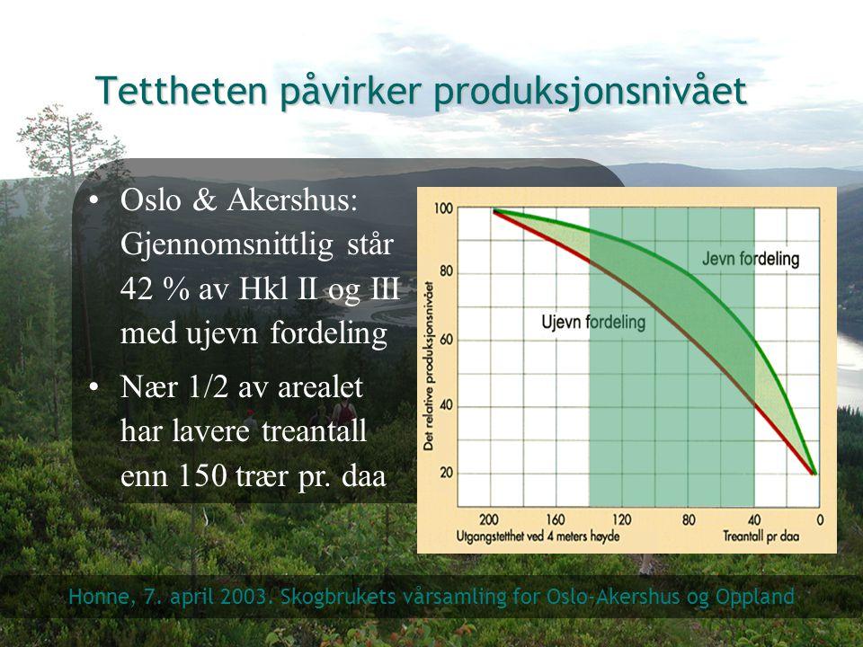 Tettheten påvirker produksjonsnivået Oslo & Akershus: Gjennomsnittlig står 42 % av Hkl II og III med ujevn fordeling Honne, 7. april 2003. Skogbrukets