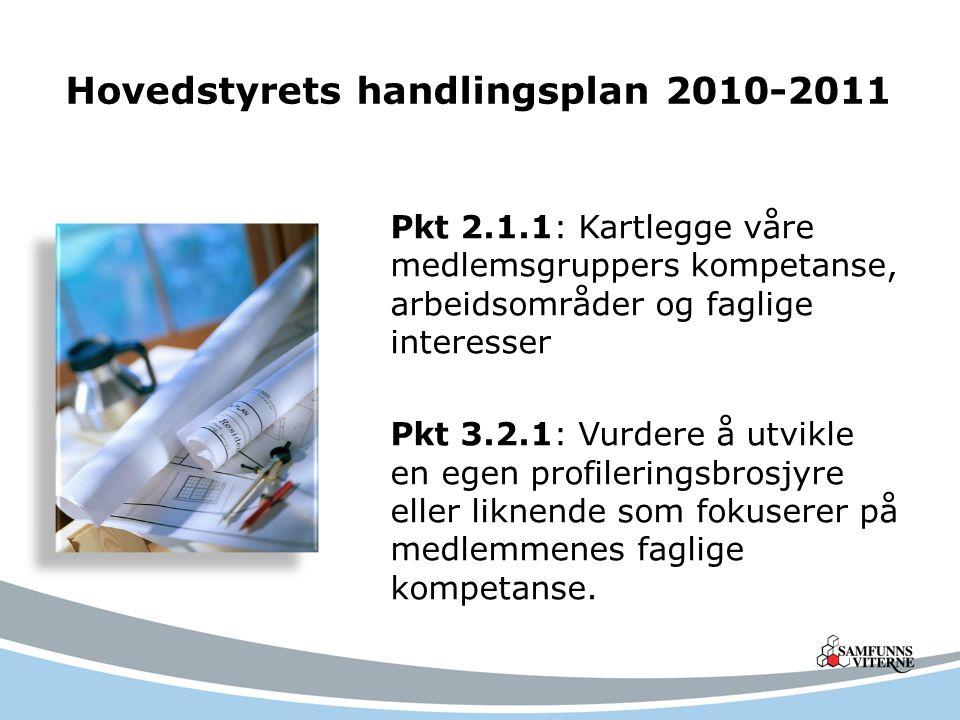 Hovedstyrets handlingsplan 2010-2011 Pkt 2.1.1: Kartlegge våre medlemsgruppers kompetanse, arbeidsområder og faglige interesser Pkt 3.2.1: Vurdere å utvikle en egen profileringsbrosjyre eller liknende som fokuserer på medlemmenes faglige kompetanse.