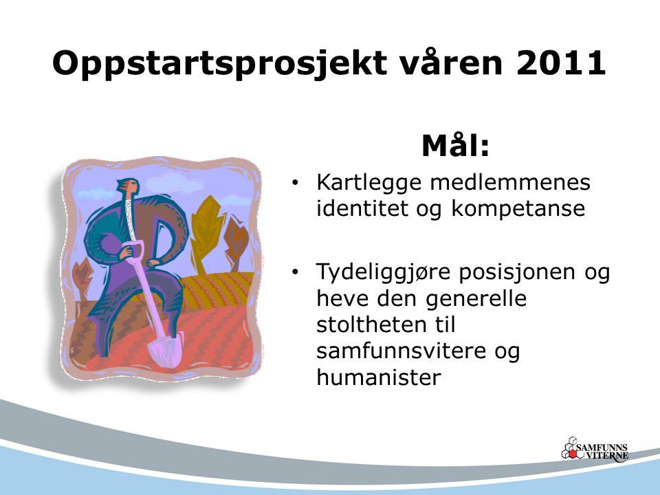 Oppstartsprosjekt våren 2011 Mål: Kartlegge medlemmenes identitet og kompetanse Tydeliggjøre posisjonen og heve den generelle stoltheten til samfunnsvitere og humanister