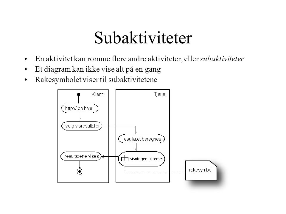 Subaktiviteter En aktivitet kan romme flere andre aktiviteter, eller subaktiviteter Et diagram kan ikke vise alt på en gang Rakesymbolet viser til subaktivitetene