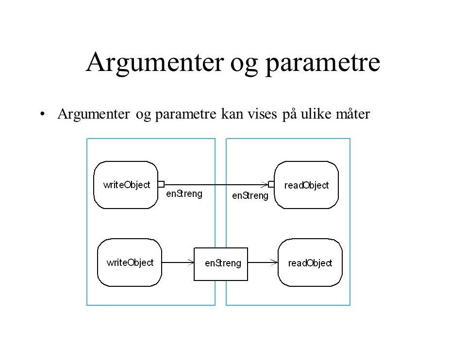 Argumenter og parametre Argumenter og parametre kan vises på ulike måter
