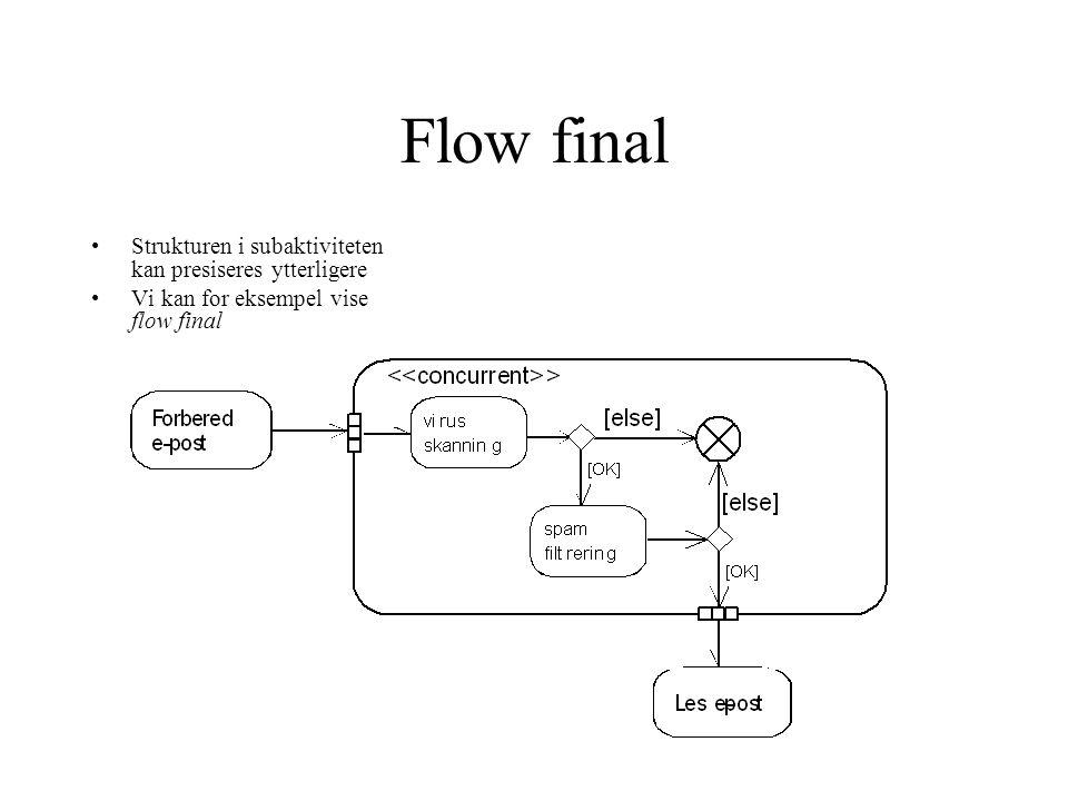 Flow final Strukturen i subaktiviteten kan presiseres ytterligere Vi kan for eksempel vise flow final