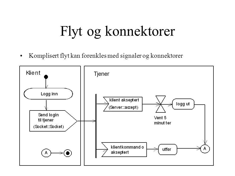Flyt og konnektorer Komplisert flyt kan forenkles med signaler og konnektorer