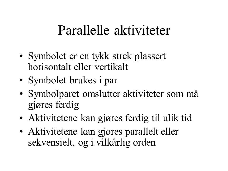 Parallelle aktiviteter Symbolet er en tykk strek plassert horisontalt eller vertikalt Symbolet brukes i par Symbolparet omslutter aktiviteter som må gjøres ferdig Aktivitetene kan gjøres ferdig til ulik tid Aktivitetene kan gjøres parallelt eller sekvensielt, og i vilkårlig orden