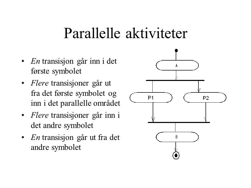 Parallelle aktiviteter En transisjon går inn i det første symbolet Flere transisjoner går ut fra det første symbolet og inn i det parallelle området F