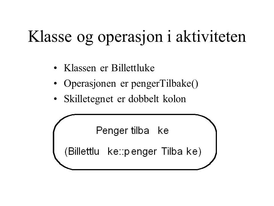 Klasse og operasjon i aktiviteten Klassen er Billettluke Operasjonen er pengerTilbake() Skilletegnet er dobbelt kolon