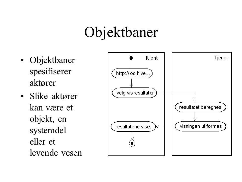 Objektbaner Objektbaner spesifiserer aktører Slike aktører kan være et objekt, en systemdel eller et levende vesen