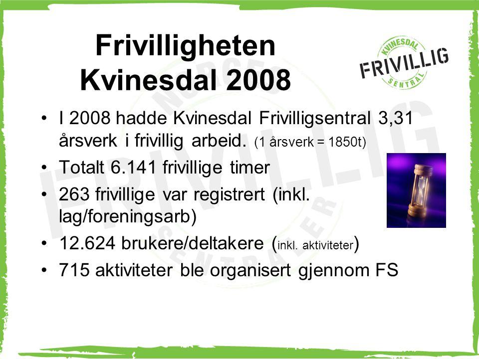 Frivilligheten Kvinesdal 2008 I 2008 hadde Kvinesdal Frivilligsentral 3,31 årsverk i frivillig arbeid. (1 årsverk = 1850t) Totalt 6.141 frivillige tim