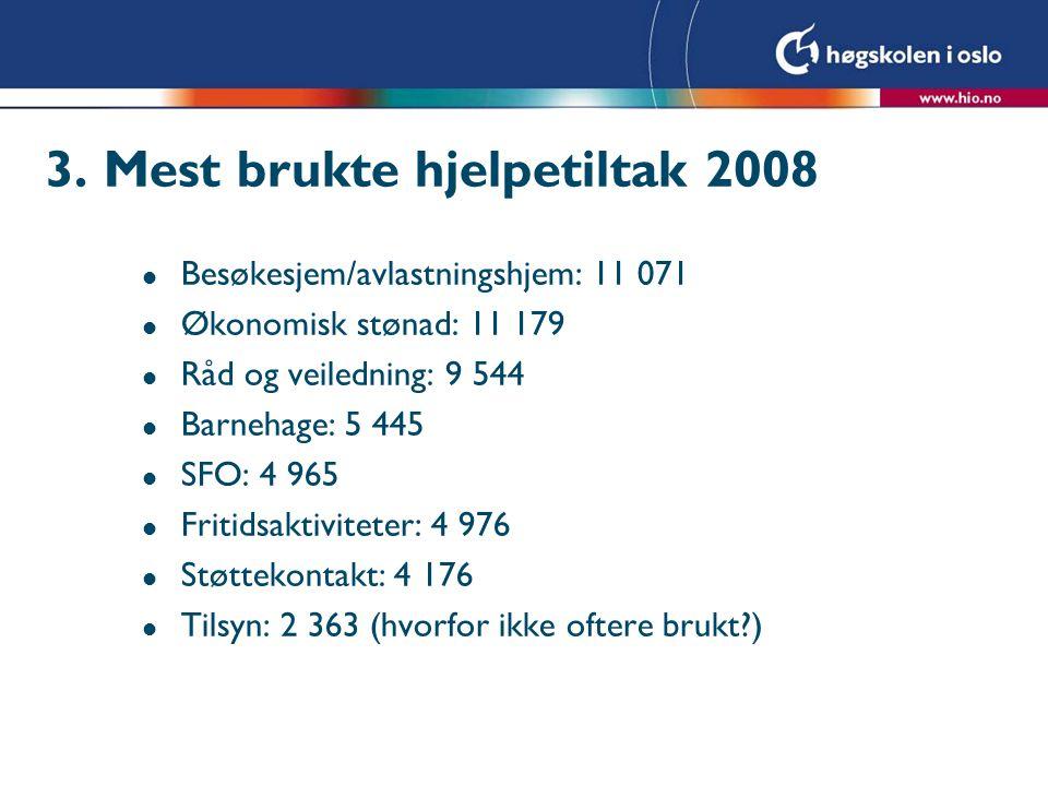 3. Mest brukte hjelpetiltak 2008 l Besøkesjem/avlastningshjem: 11 071 l Økonomisk stønad: 11 179 l Råd og veiledning: 9 544 l Barnehage: 5 445 l SFO: