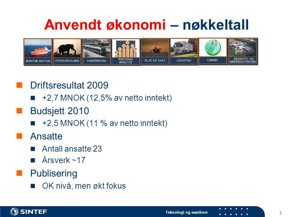 Teknologi og samfunn 2 Driftsresultat 2009 +2,7 MNOK (12,5% av netto inntekt) Budsjett 2010 +2,5 MNOK (11 % av netto inntekt) Ansatte Antall ansatte 2