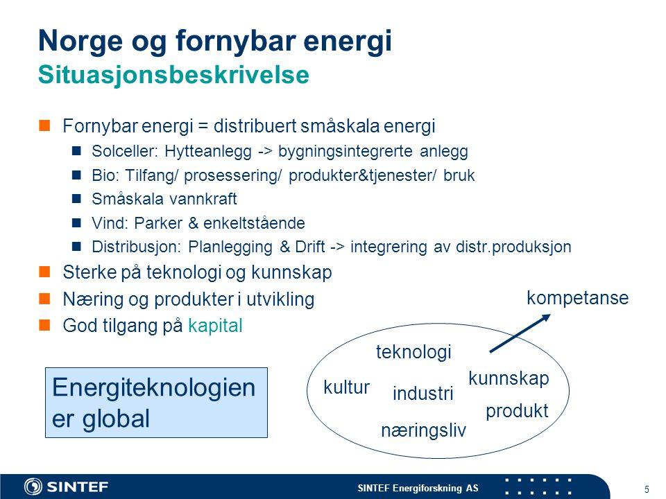 SINTEF Energiforskning AS 5 Norge og fornybar energi Situasjonsbeskrivelse Fornybar energi = distribuert småskala energi Solceller: Hytteanlegg -> bygningsintegrerte anlegg Bio: Tilfang/ prosessering/ produkter&tjenester/ bruk Småskala vannkraft Vind: Parker & enkeltstående Distribusjon: Planlegging & Drift -> integrering av distr.produksjon Sterke på teknologi og kunnskap Næring og produkter i utvikling God tilgang på kapital teknologi kompetanse kultur kunnskap næringsliv produkt Energiteknologien er global industri