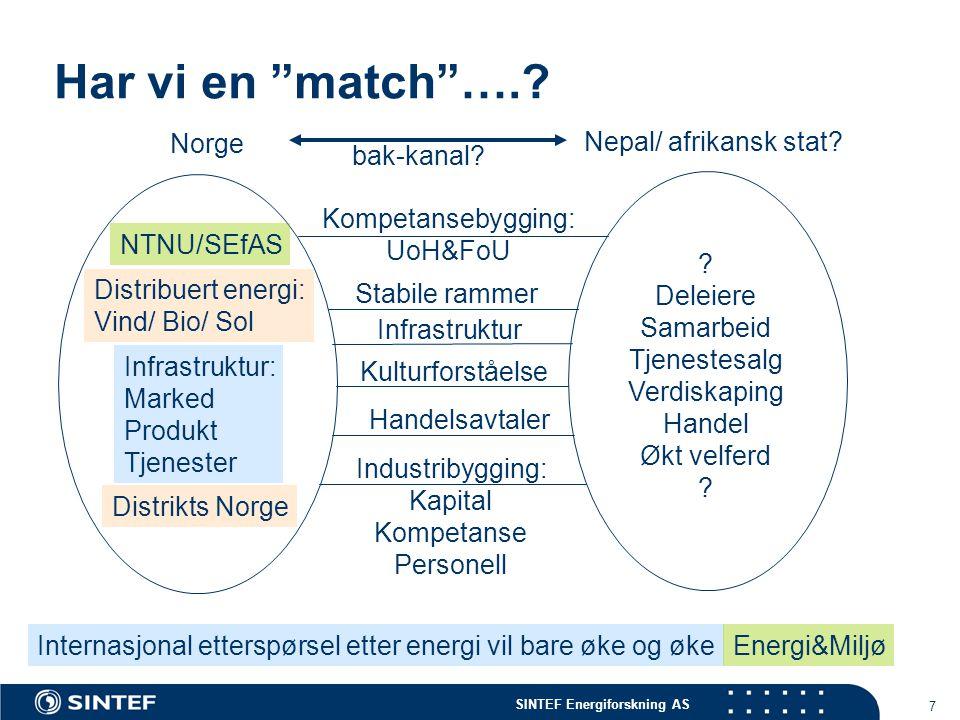 SINTEF Energiforskning AS 8 Har vi en match …..