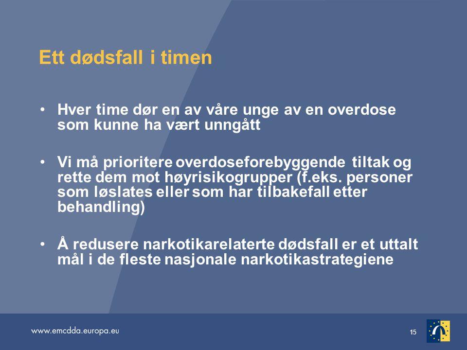 15 Ett dødsfall i timen Hver time dør en av våre unge av en overdose som kunne ha vært unngått Vi må prioritere overdoseforebyggende tiltak og rette d