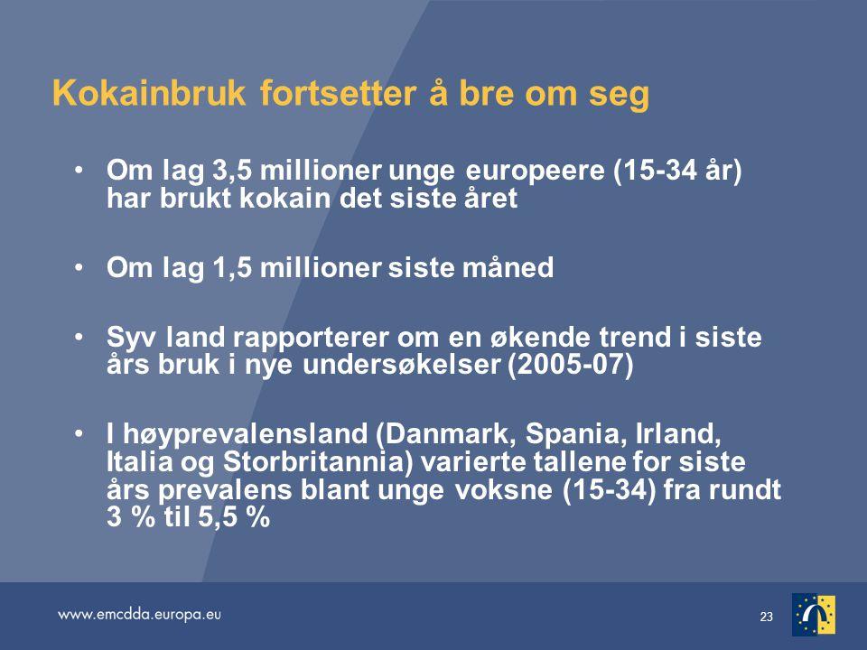 23 Kokainbruk fortsetter å bre om seg Om lag 3,5 millioner unge europeere (15-34 år) har brukt kokain det siste året Om lag 1,5 millioner siste måned