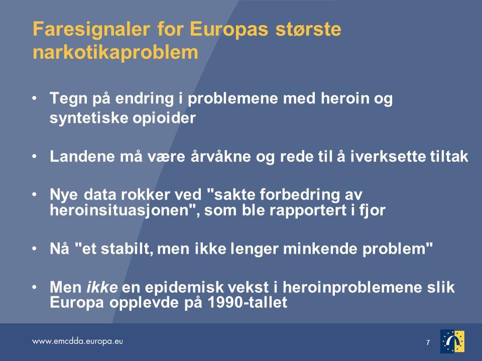 18 Livstidsprevalens Om lag 12 millioner europeere (15-64 år) har prøvd kokain 11 millioner har prøvd amfetamin 9,5 millioner har prøvd ecstasy Trenden for bruk av amfetamin og ecstasy flater ut eller er til og med på vei ned Men bruken av kokain øker fortsatt, om enn bare i noen få land