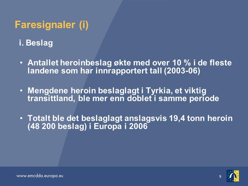 10 Faresignaler (ii) ii.