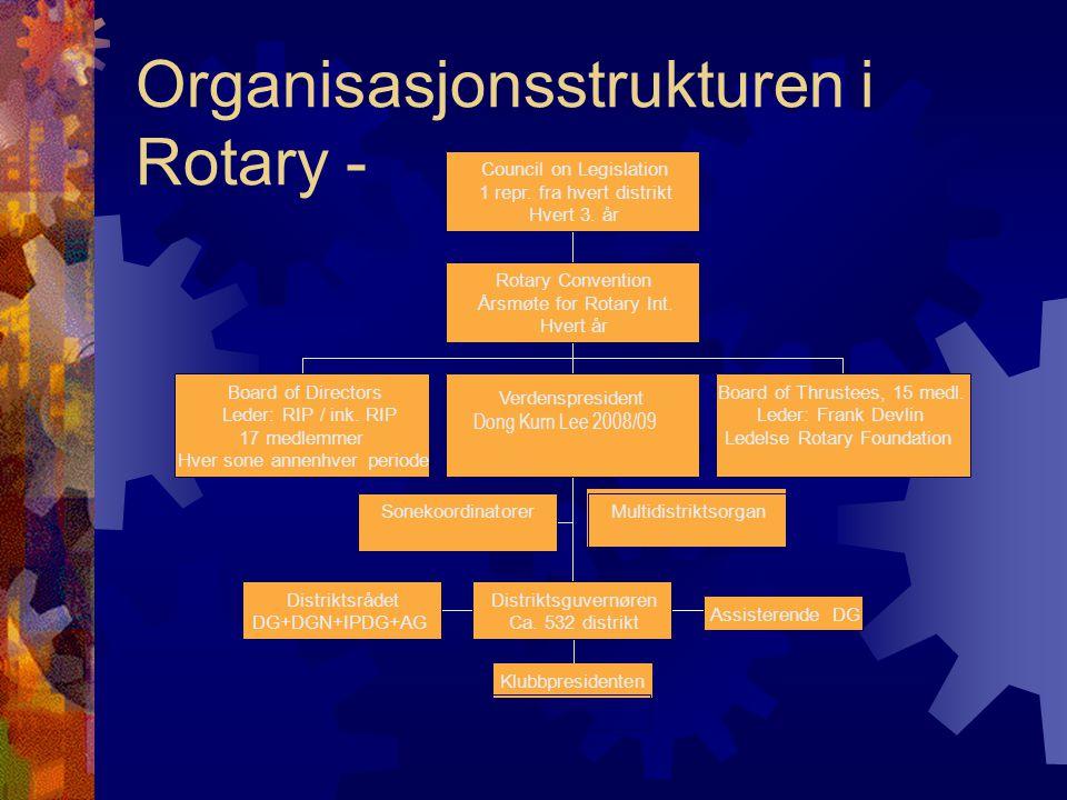 Organisasjonsstrukturen i Rotary - Board of Directors Leder: RIP / ink.