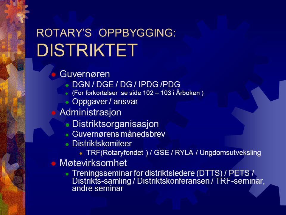 ROTARY'S OPPBYGGING: DISTRIKTET  Guvernøren  DGN / DGE / DG / IPDG /PDG  (For forkortelser se side 102 – 103 i Årboken )  Oppgaver / ansvar  Administrasjon  Distriktsorganisasjon  Guvernørens månedsbrev  Distriktskomiteer TRF(Rotaryfondet ) / GSE / RYLA / Ungdomsutveksling  Møtevirksomhet  Treningsseminar for distriktsledere (DTTS) / PETS / Distrikts-samling / Distriktskonferansen / TRF-seminar, andre seminar