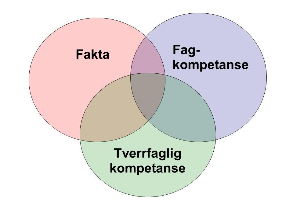 Fakta Fag- kompetanse Tverrfaglig kompetanse