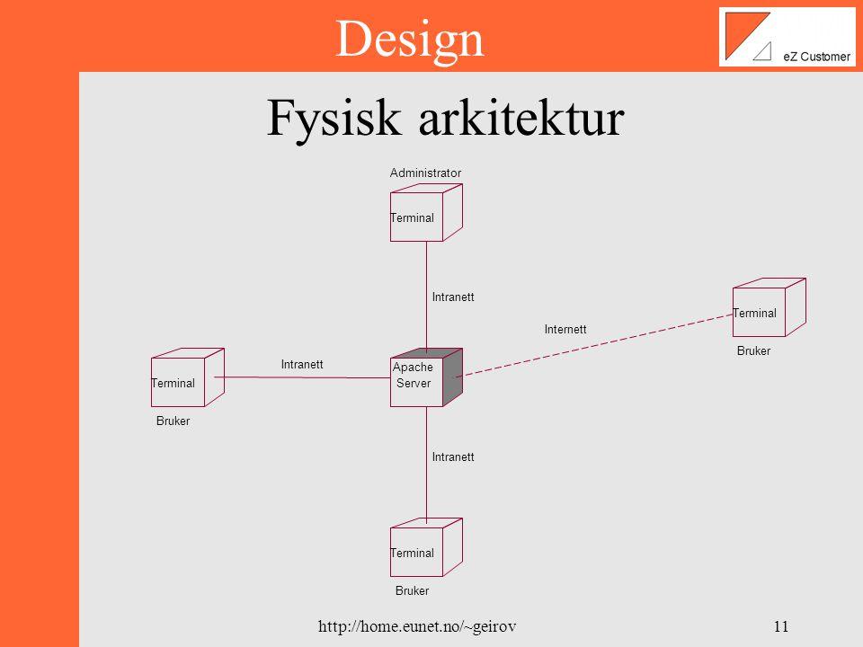 http://home.eunet.no/~geirov10 Design Moduldiagram