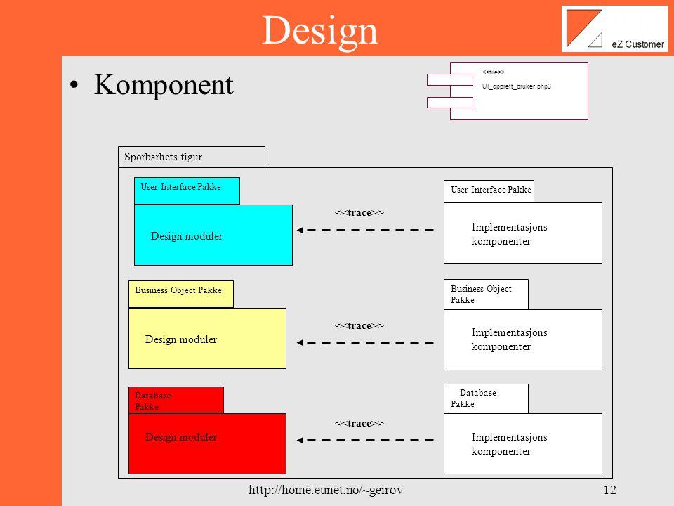 http://home.eunet.no/~geirov11 Fysisk arkitektur Design Apache ServerTerminal Intranett Terminal Intranett Internett Intranett Bruker Administrator