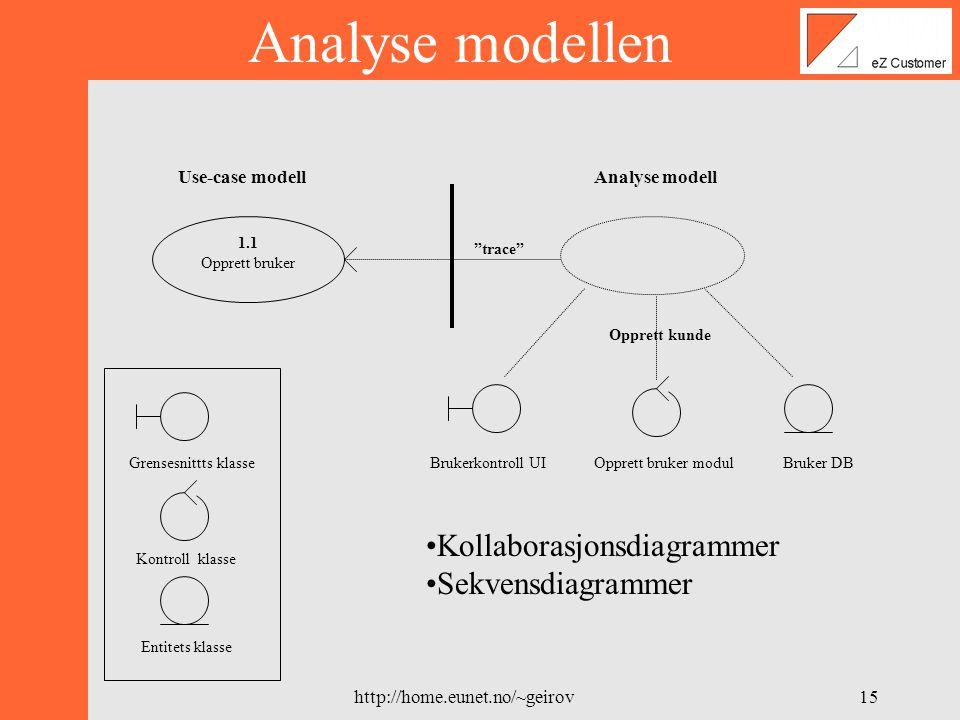 http://home.eunet.no/~geirov14 1.1 Opprett bruker Administrator Use-case modellen Scenario: Administrator ønsker å legge til en ny bruker av systemet.