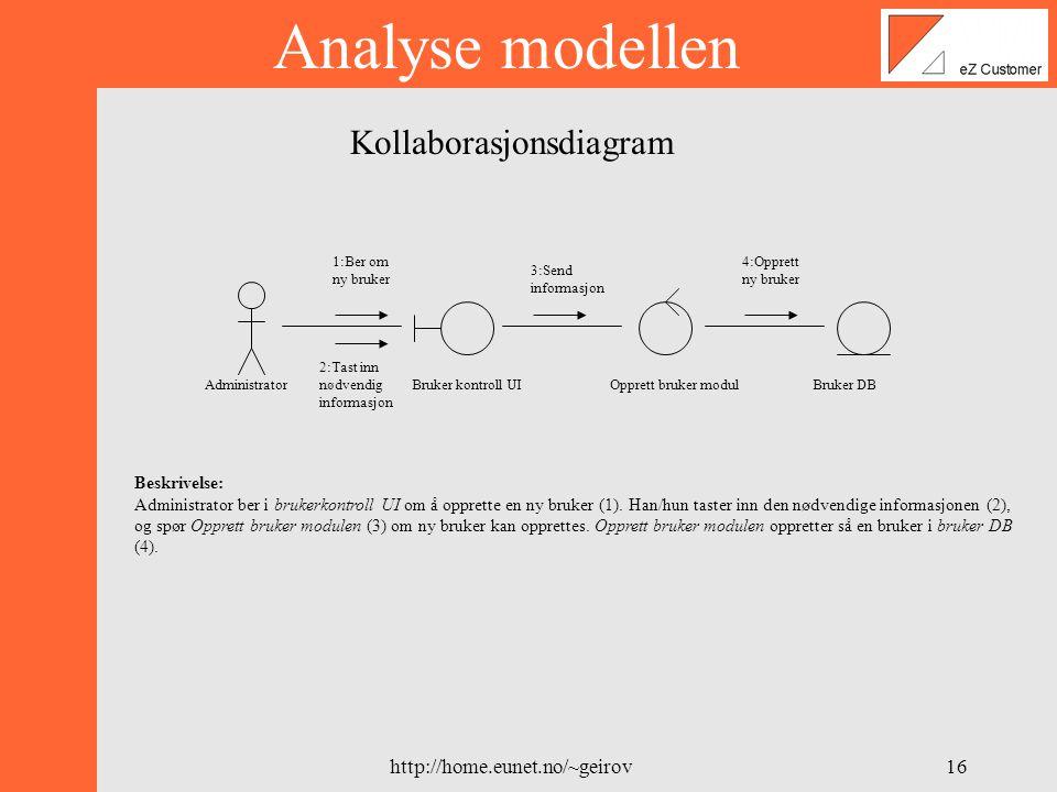 http://home.eunet.no/~geirov15 1.1 Opprett bruker Use-case modellAnalyse modell Opprett kunde trace Brukerkontroll UI Bruker DB Entitets klasse Kontroll klasse Grensesnittts klasse Opprett bruker modul Analyse modellen Kollaborasjonsdiagrammer Sekvensdiagrammer