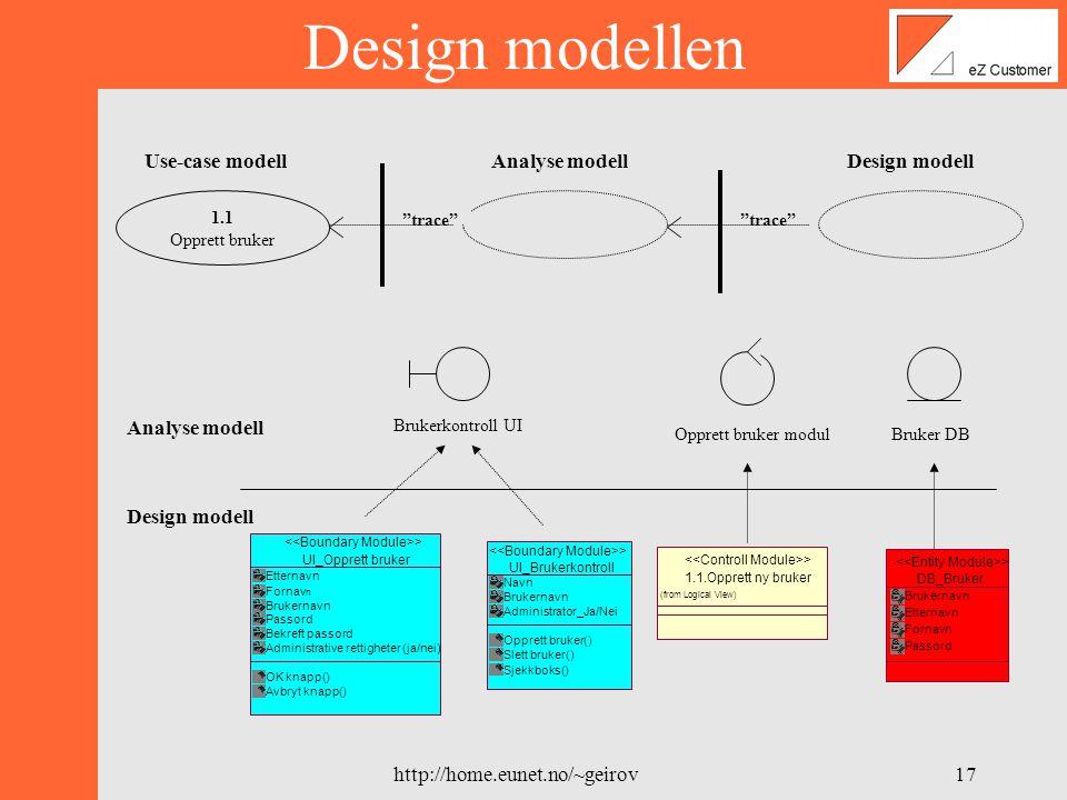 http://home.eunet.no/~geirov16 Kollaborasjonsdiagram Analyse modellen 1:Ber om ny bruker Bruker kontroll UIOpprett bruker modulBruker DBAdministrator 2:Tast inn nødvendig informasjon 4:Opprett ny bruker Beskrivelse: Administrator ber i brukerkontroll UI om å opprette en ny bruker (1).