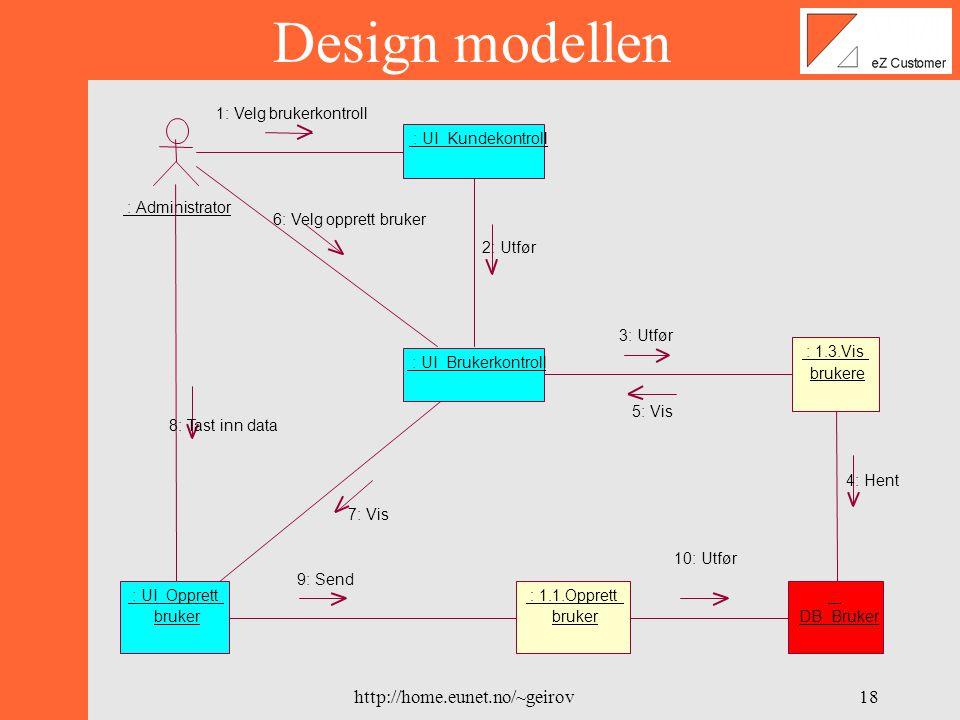 http://home.eunet.no/~geirov17 1.1 Opprett bruker Use-case modellAnalyse modell trace Design modell Design modellen Brukerkontroll UI Opprett bruker modulBruker DB Analyse modell Design modell UI_Opprett bruker Etternavn Fornav n Brukernavn Passord Bekreft passord Administrative rettigheter (ja/nei) OK knapp() Avbryt knapp() > UI_Brukerkontroll Navn Brukernavn Administrator_Ja/Nei Opprett bruker() Slett bruker() Sjekkboks() > 1.1.Opprett ny bruker (from Logical View) > DB_Bruker Brukernavn Etternavn Fornavn Passord >