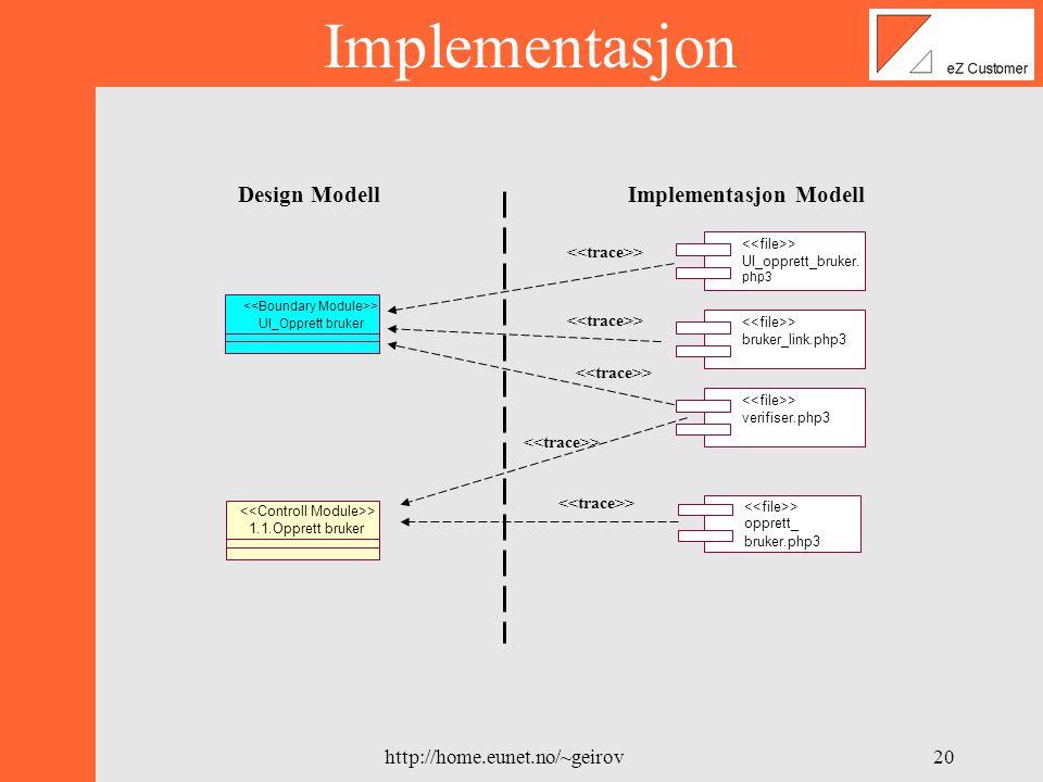 http://home.eunet.no/~geirov19 Design modellen : Administrator UI_Kundekontr : UI_Brukerkontroll : DB_Bruker : 1.3.Vis brukere : UI_Opprett bruker : 1.1.Opprett bruker Velg brukerkontroll Utfør Hent Velg opprett bruker Vis Tast inn data Send Utfør Vis Utfør