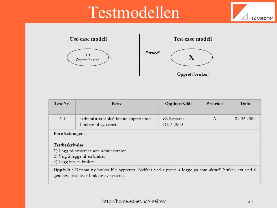 http://home.eunet.no/~geirov20 Implementasjon Design ModellImplementasjon Modell > UI_Opprett bruker > UI_opprett_bruker.