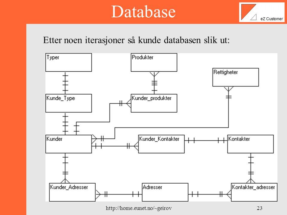 http://home.eunet.no/~geirov22 Database Informasjon om kunder Informasjon om kontaktpersoner Informasjon om brukere