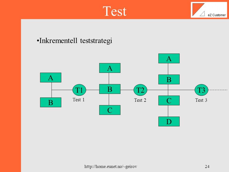 http://home.eunet.no/~geirov23 Etter noen iterasjoner så kunde databasen slik ut: Database