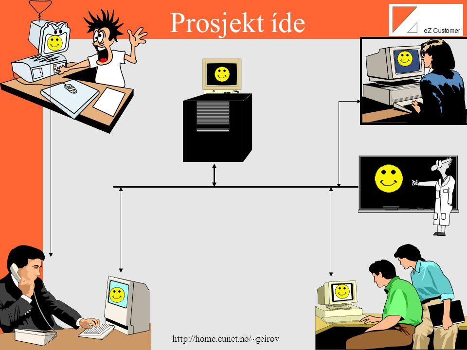 http://home.eunet.no/~geirov5 eZ systems as Nystartet mai 1999 9 annsatte Kontorer i –Skien –Kongsberg –Oslo Produkter –eZ time –eZ trade –eZ publish –eZ pattern