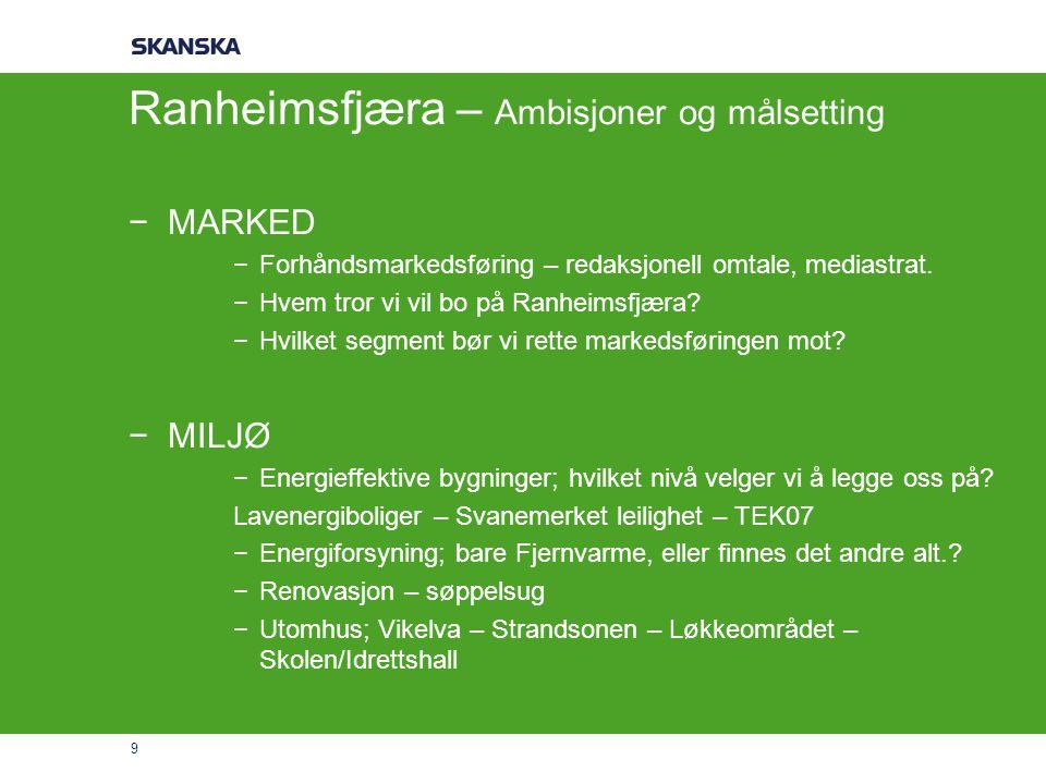 9 Ranheimsfjæra – Ambisjoner og målsetting −MARKED −Forhåndsmarkedsføring – redaksjonell omtale, mediastrat. −Hvem tror vi vil bo på Ranheimsfjæra? −H