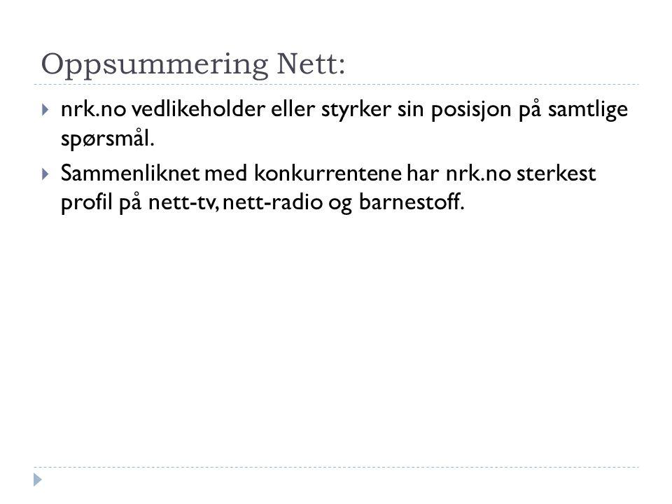 Oppsummering Nett:  nrk.no vedlikeholder eller styrker sin posisjon på samtlige spørsmål.  Sammenliknet med konkurrentene har nrk.no sterkest profil