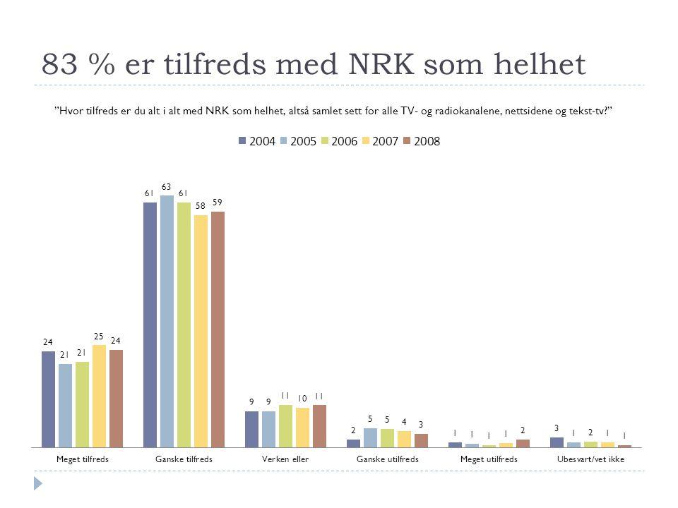 83 % er tilfreds med NRK som helhet