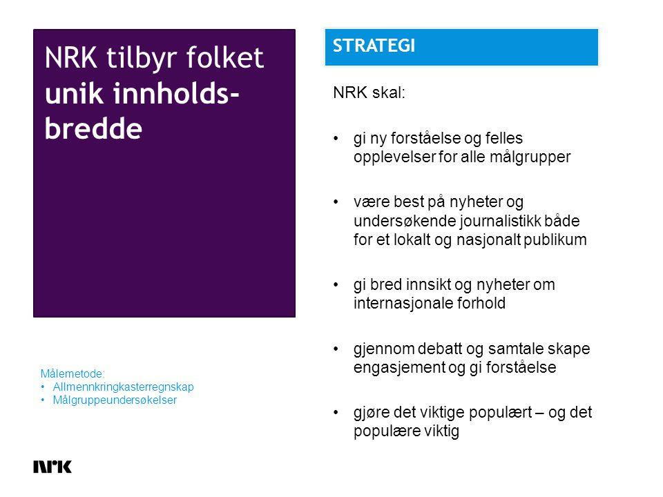 NRK styrker og bidrar til å utvikle norsk og samisk språk og kultur Målemetode: Allmennkringkastingsrapporten NRK skal kjennetegnes av godt språk.