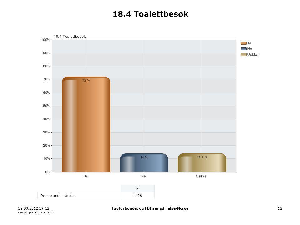 19.03.2012 19:12 www.questback.com Fagforbundet og FBI ser på helse-Norge12 18.4 Toalettbesøk N Denne undersøkelsen1476