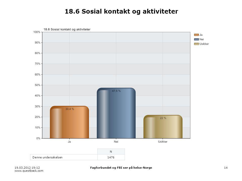 19.03.2012 19:12 www.questback.com Fagforbundet og FBI ser på helse-Norge14 18.6 Sosial kontakt og aktiviteter N Denne undersøkelsen1476