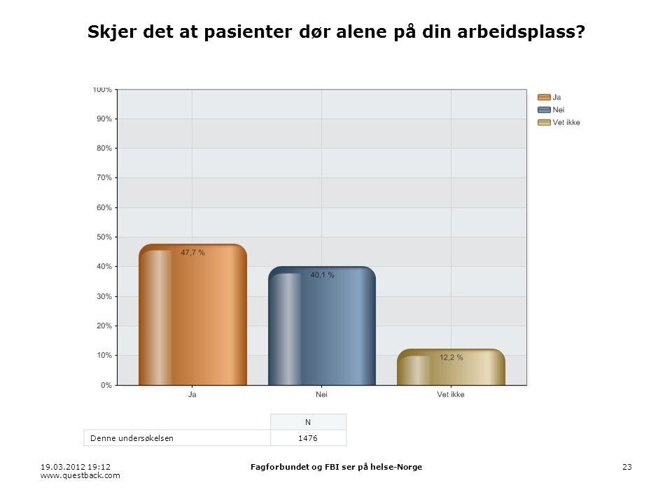 19.03.2012 19:12 www.questback.com Fagforbundet og FBI ser på helse-Norge23 Skjer det at pasienter dør alene på din arbeidsplass.