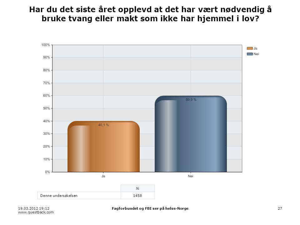 19.03.2012 19:12 www.questback.com Fagforbundet og FBI ser på helse-Norge27 Har du det siste året opplevd at det har vært nødvendig å bruke tvang eller makt som ikke har hjemmel i lov.