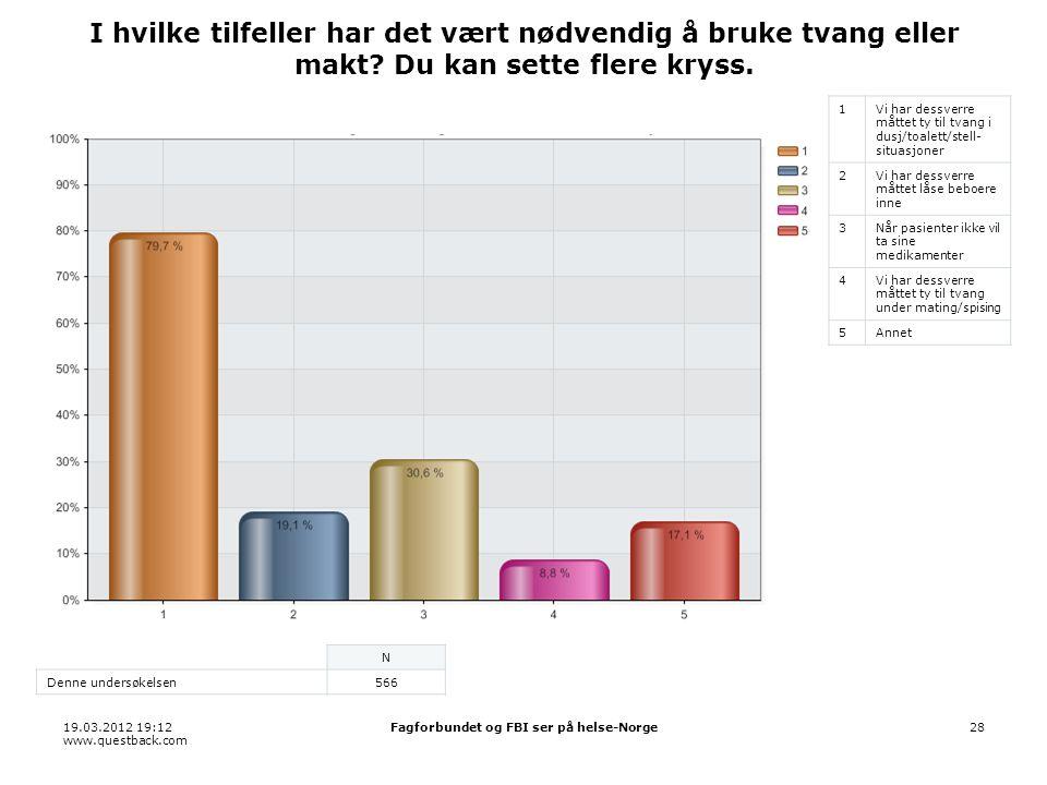 19.03.2012 19:12 www.questback.com Fagforbundet og FBI ser på helse-Norge28 I hvilke tilfeller har det vært nødvendig å bruke tvang eller makt.