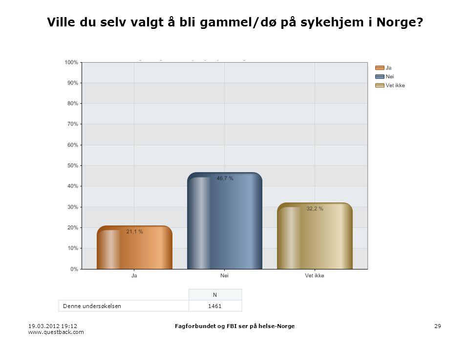 19.03.2012 19:12 www.questback.com Fagforbundet og FBI ser på helse-Norge29 Ville du selv valgt å bli gammel/dø på sykehjem i Norge.