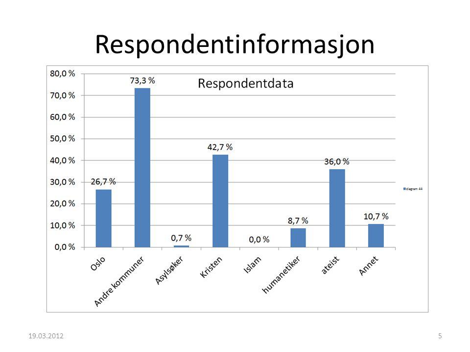 Hvem er overgripere 19.03.20126 63 % er relasjonsvoldtekt