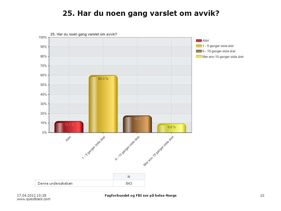 17.04.2012 10:38 www.questback.com Fagforbundet og FBI ser på helse-Norge10 25.