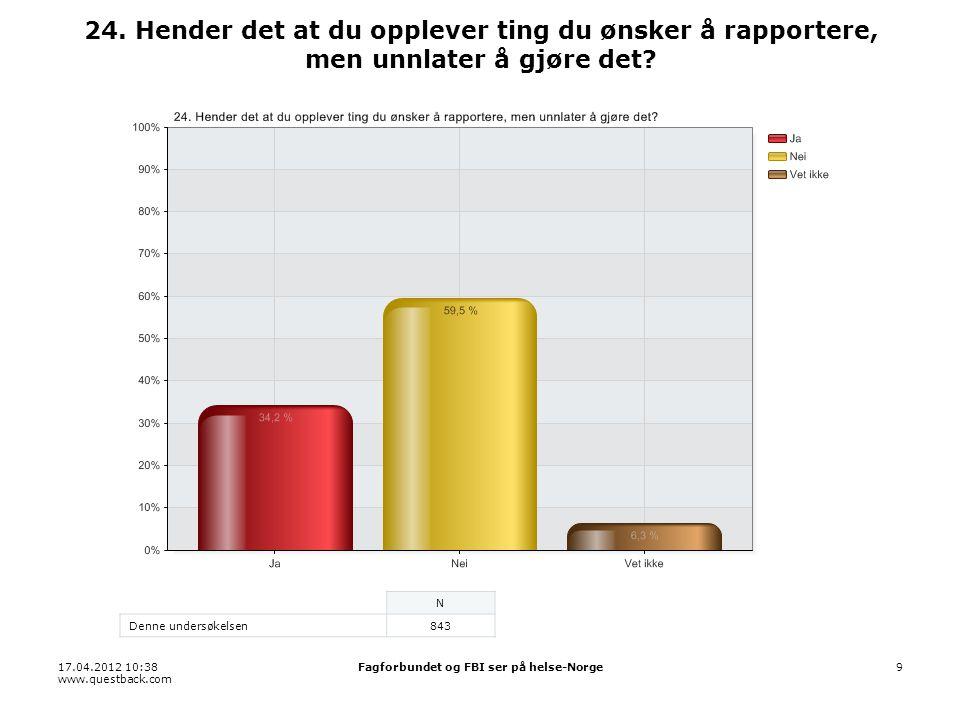 17.04.2012 10:38 www.questback.com Fagforbundet og FBI ser på helse-Norge9 24.